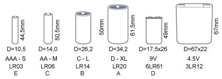 Batteri typer